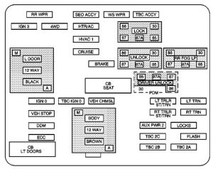 GMC Yukon (2003  2004)  fuse box diagram  Auto Genius