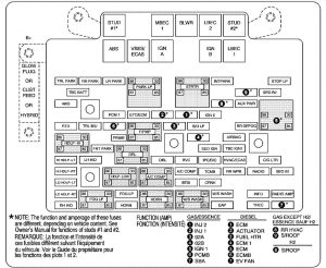 HUMMER H2 (2007)  fuse box diagram  Auto Genius