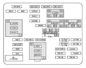 HUMMER H2 (2005)  fuse box diagram  Auto Genius
