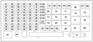 Hummer H3 (2005  2006)  fuse box diagram  Auto Genius
