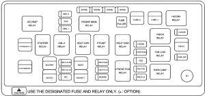 Pontiac G3 (2009  2010)  fuse box diagram  Auto Genius