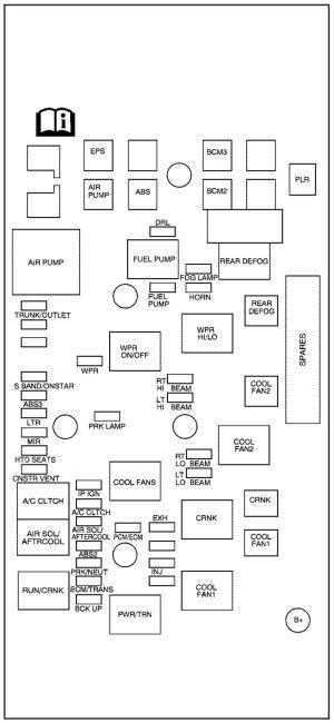 Pontiac G5 (2007)  fuse box diagram  Auto Genius