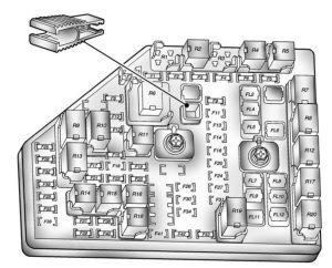 Pontiac G8 (2008)  fuse box diagram  Auto Genius