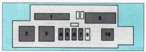 Pontiac Grand Prix mk5 (Fifth Generation; 1993)  fuse box