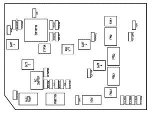 Pontiac Grand Prix (2008)  fuse box diagram  Auto Genius
