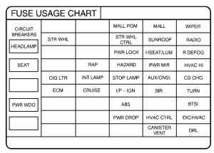 Pontiac Grand Prix mk6 (Sixth Generation; 1998)  fuse box diagram  Auto Genius