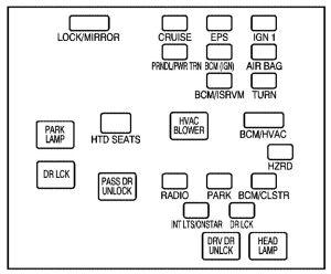 Pontiac Torrent (2006)  fuse box diagram  Auto Genius