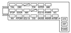 Pontiac Vibe (2005  2008)  fuse box diagram  Auto Genius