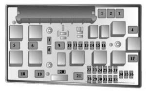 Saturn Astra (2008  2009)  fuse box diagram  Auto Genius