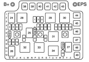 Saturn ION (2006  2007)  fuse box diagram  Auto Genius