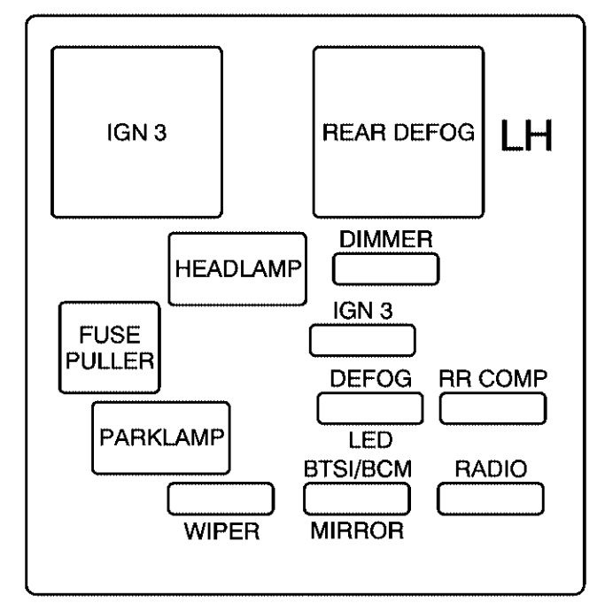 saturn l series fuse box instrument panel drivers side 2004?resize\\\=665%2C672 2000 saturn l series radio wiring diagram detailed schematics diagram