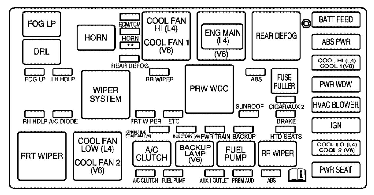 2007 Jeep Grand Cherokee Starter Solenoid Wiring Diagram