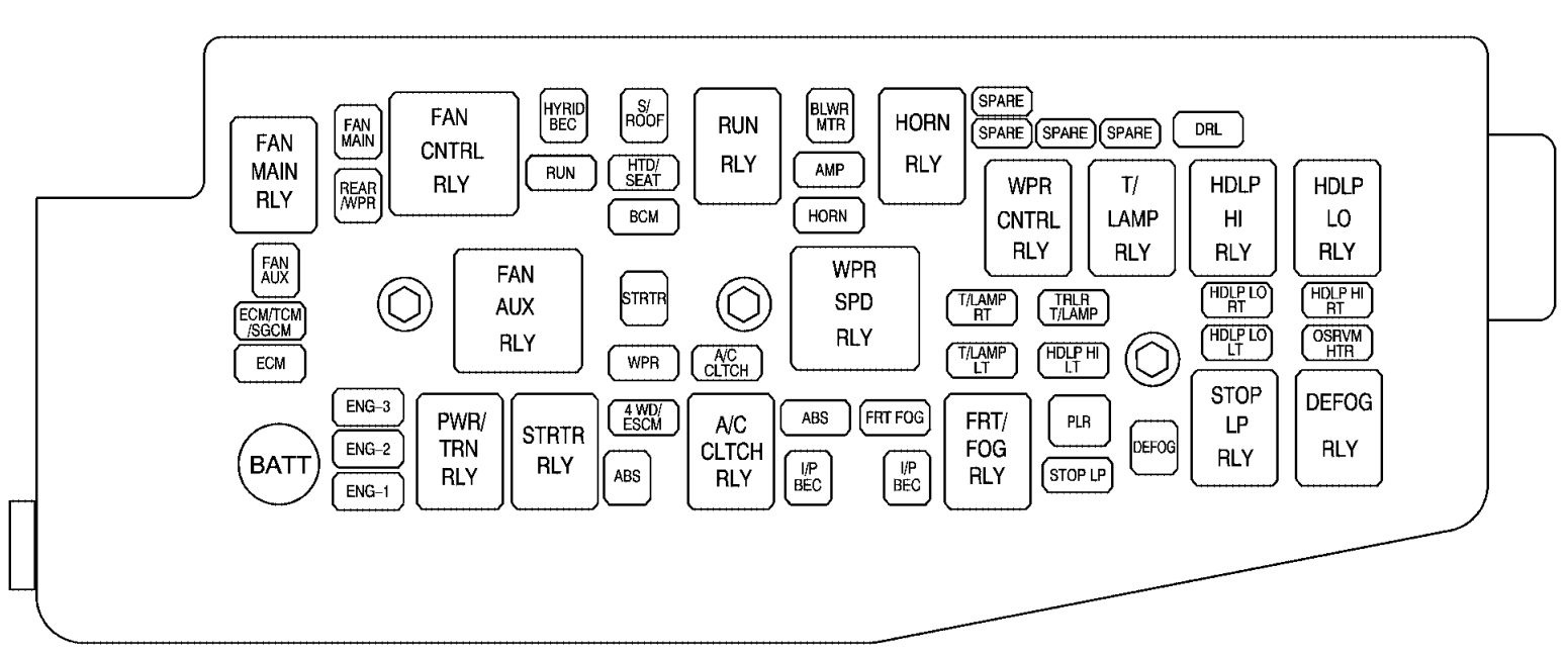 1995 Saturn Sl2 Fuse Diagram Wiring Library Engine Sl1 Outlook Instrument Panel Box Data Diagrams U2022 For 2002