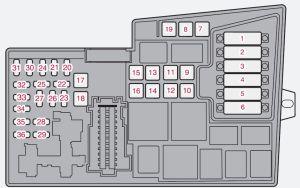 Volvo S40 mk2 (Second Generation; 2012)  fuse box diagram
