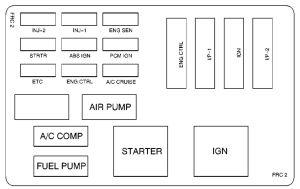 Pontiac Firebird (1999  2002)  fuse box diagram  Auto