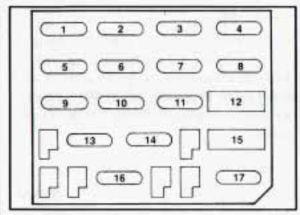 Pontiac Firebird (1994)  fuse box diagram  Auto Genius