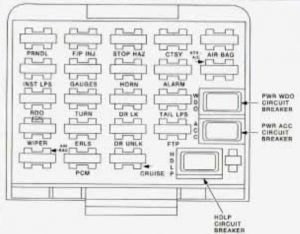 Pontiac Grand Am (1994)  fuse box diagram  Auto Genius