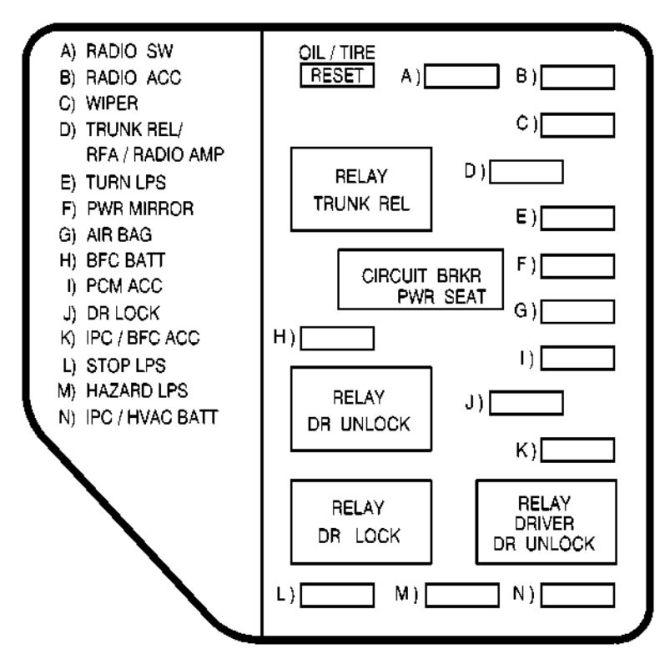 2003 pontiac grand am fuse box diagram  save wiring