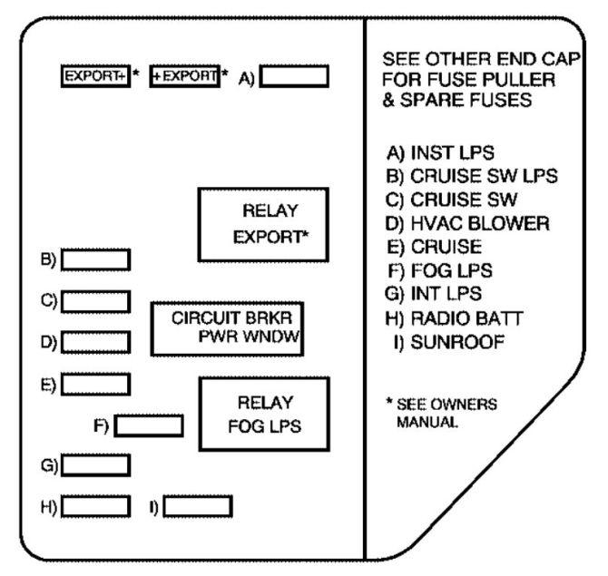 03 grand am fuse box  wiring diagram perform blamereason