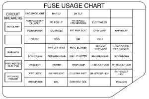 Pontiac Montana (2000)  fuse box diagram  Auto Genius