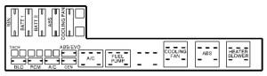 Pontiac Sunfire (1998)  fuse box diagram  Auto Genius