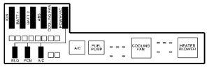 Pontiac Sunfire (2001)  fuse box diagram  Auto Genius