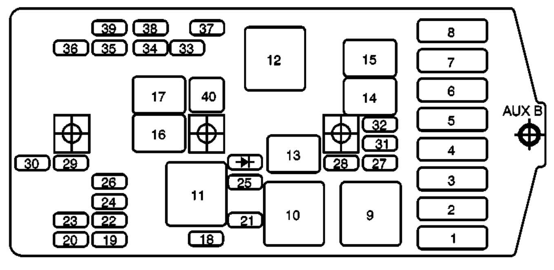 Location Fuse Diagram 2002 Pontiac Aztek Instrument Gauge