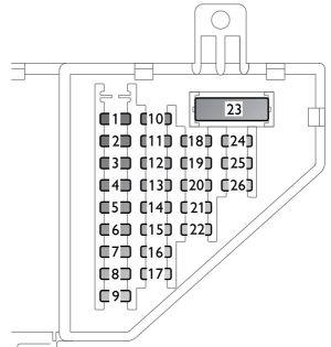 Saab 93 (2004)  fuse box diagram  Auto Genius