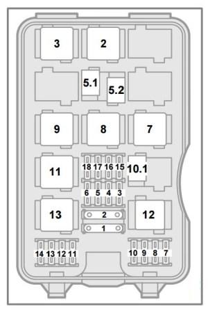 Saab 95 (2001)  fuse box diagram  Auto Genius