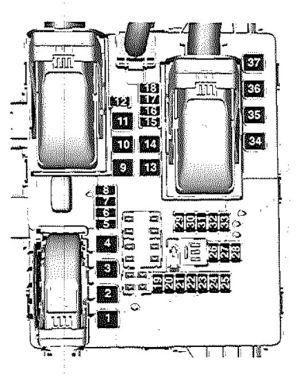 Saab 95 (2010)  fuse box diagram  Auto Genius