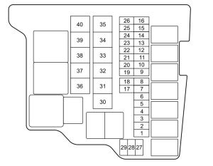 Mazda 2 (2012)  fuse box diagram  Auto Genius