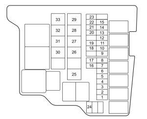 Mazda 2 (2011)  fuse box diagram  Auto Genius