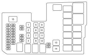 Mazda 5 (2007)  fuse box diagram  Auto Genius