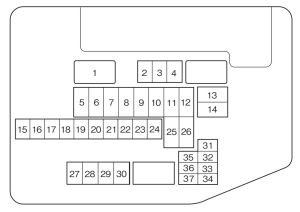 Mazda CX9 (2013  2015)  fuse box diagram  Auto Genius