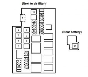 Mazda RX8 (2005)  fuse box diagram  Auto Genius