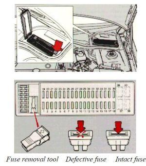 Volvo 850 (1997)  fuse box diagram  Auto Genius