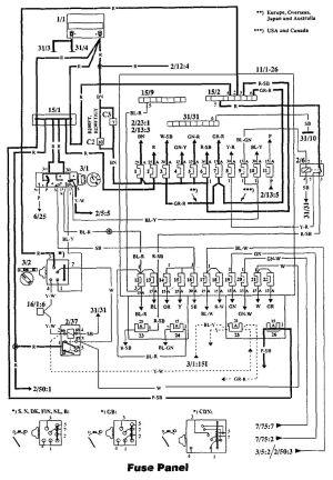 Volvo 940 (1994)  fuse box diagram  Auto Genius