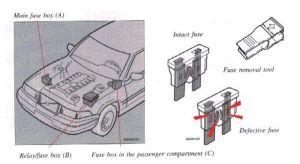 Volvo 960 (1995  1997)  fuse box diagram  Auto Genius