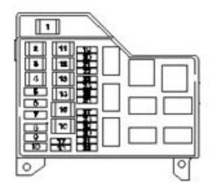 Volvo S40 mk1 (First Generation; 2001)  fuse box diagram
