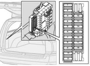 Volvo S60 mk1 (First Generation; 2001)  fuse box diagram