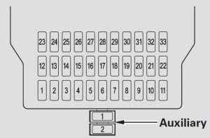 Acura MDX (2007  2008)  fuse box diagram  Auto Genius