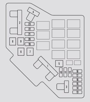 Honda CRV (2007  2009)  fuse box diagram  Auto Genius