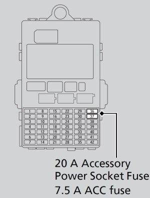 Honda HRV (from 2016)  fuse box diagram  Auto Genius