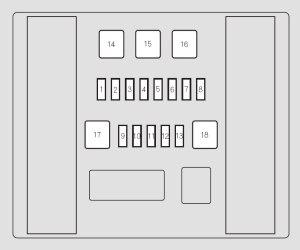 Honda Odyssey (2012  2013)  fuse box diagram  Auto Genius
