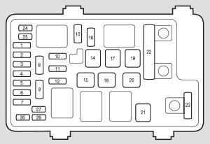Honda Ridgeline (2012  2014)  fuse box diagram  Auto Genius