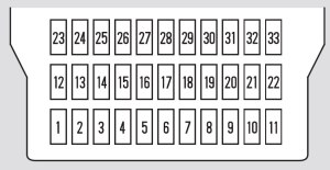 Honda Ridgeline (2009  2010)  fuse box diagram  Auto Genius