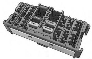 RAM ProMaster (2014)  fuse box diagram  Auto Genius