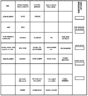Oldsmobile Intrigue (1999)  fuse box diagram  Auto Genius