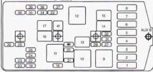 Oldsmobile Silhouette (1998)  fuse box diagram  Auto Genius