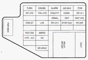 Oldsmobile Achieva (1996)  fuse box diagram  Auto Genius